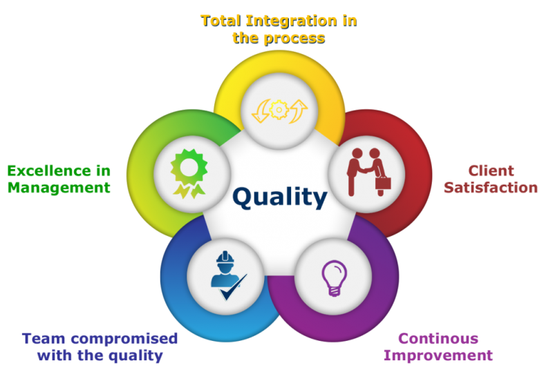 quality control circle organization management essay Impact of quality circle towards employees & organization a case study 1mr rajesh chaudhary,  employees in management of organization a quality circle is a volunteer group, composed of.